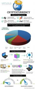 Crpytocurrency-Infographic-final-1-624x1560