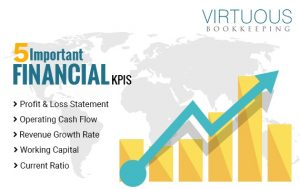 5-Important-Financial-KPIs-a-Business-Should-Be-Tracking