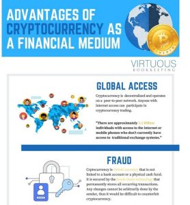 Advantages of Cryptocurrency as a financial medium