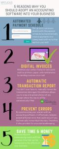 Reasons_Adopt_Accounting_Software-624x1560