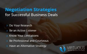 5-Negotiation-Strategies-for-Successful-Business-Deals