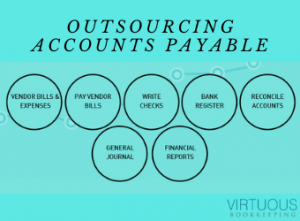Outsourcing Accounts Payable