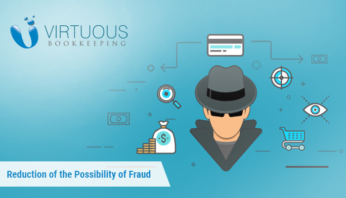 Reduction of the Possibility of Fraud